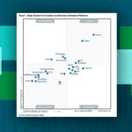 Quadrante Mágico Gartner 2021- BI e Analytics