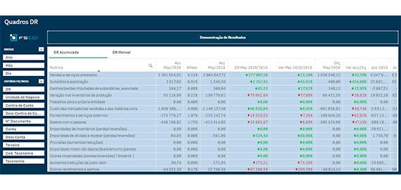finance4all_quadrosDR